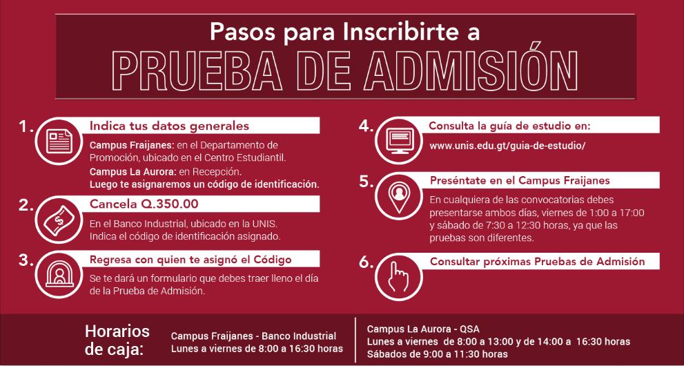 Procedimiento pruebas de admisión